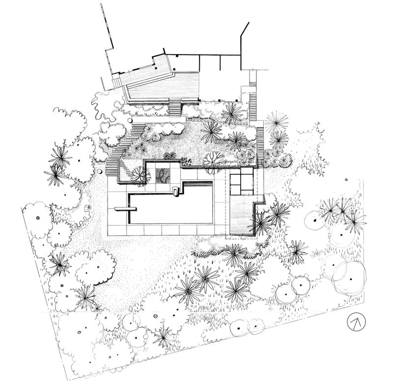 2680 Lehman Road Apartments For Rent: The Landscape Architecture Of Lawrence Halprin (The