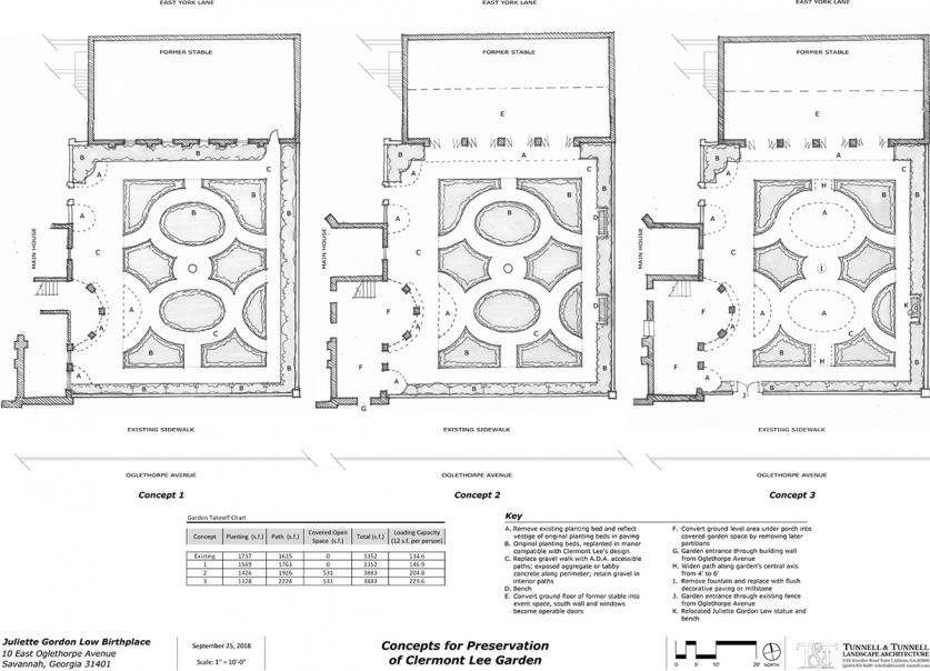 Concepts for Garden Rehabilitation_0925_sig.jpg